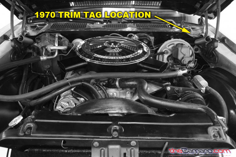 1970 Chevrolet Camaro Trim Tag Location