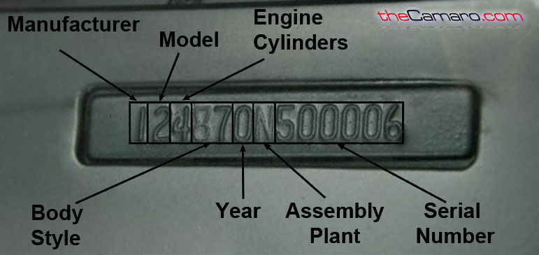 1970 Camaro VIN Vehicle Identification Number decoding sample